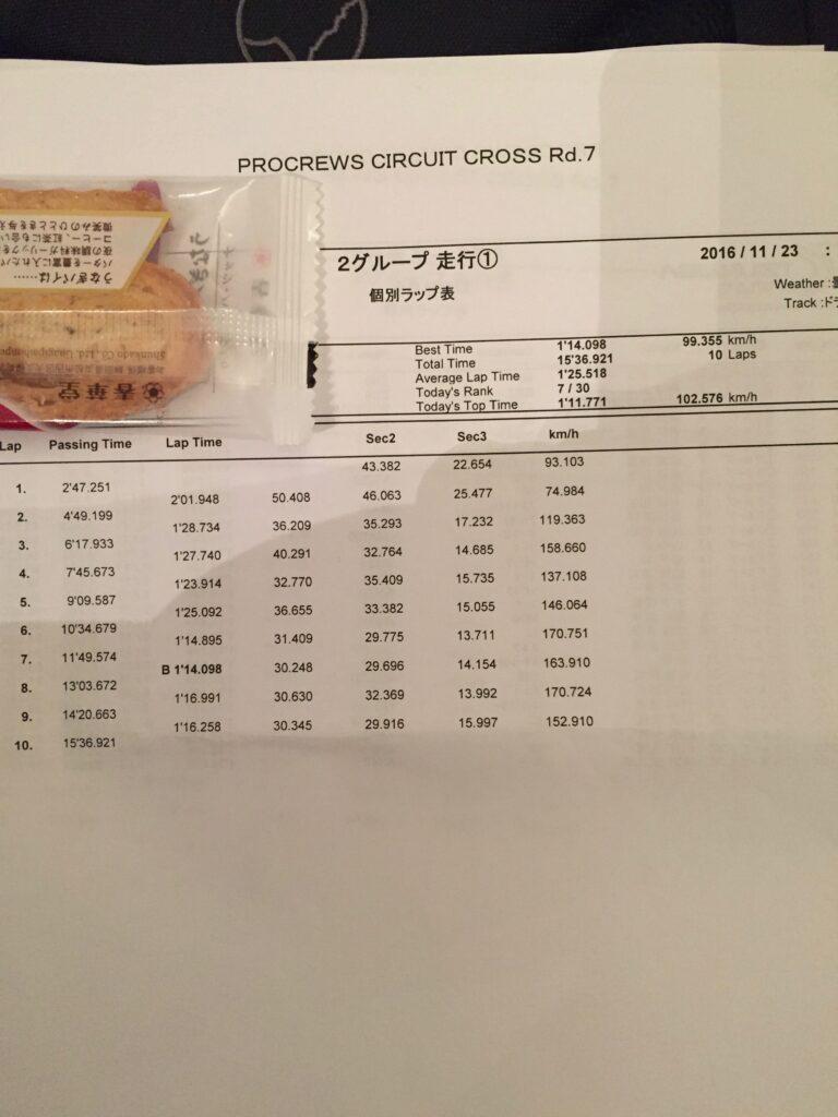 TC2000 result